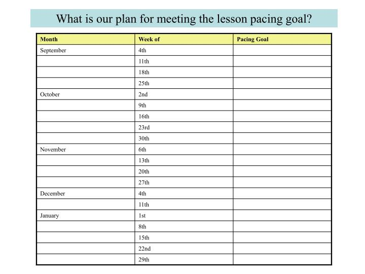 What is our plan for meeting the lesson pacing goal?