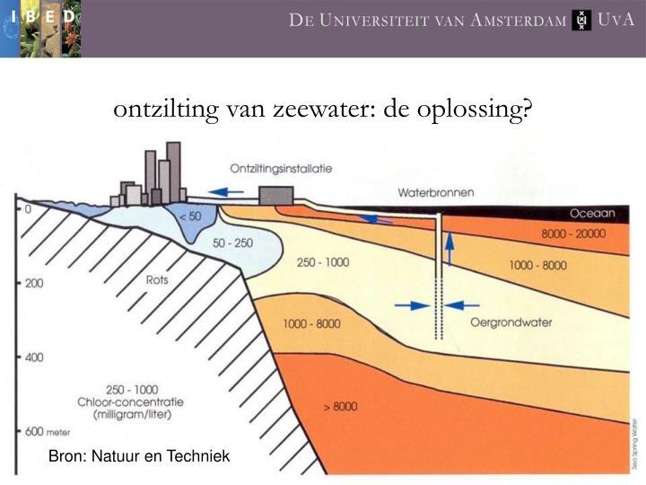 ontzilting van zeewater: de oplossing?