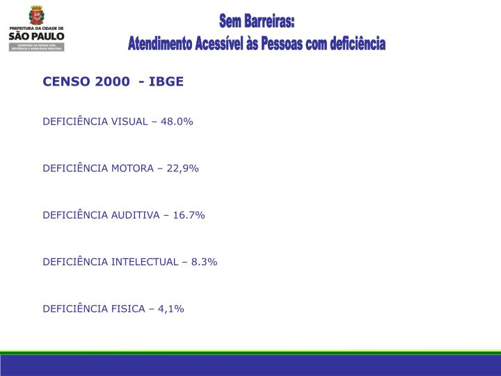 CENSO 2000  - IBGE
