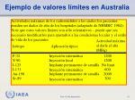 ejemplo de valores l mites en australia