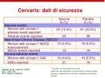 cervarix dati di sicurezza