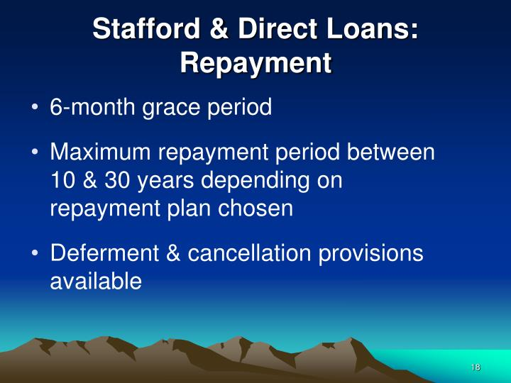 Stafford & Direct Loans: Repayment