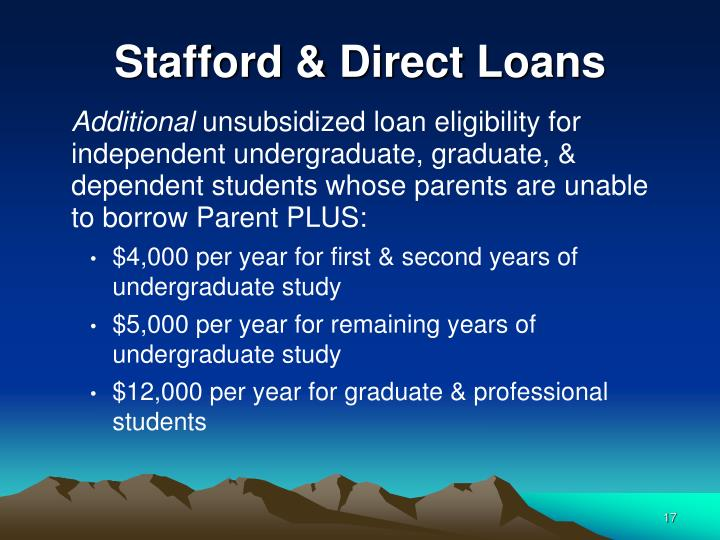 Stafford & Direct Loans