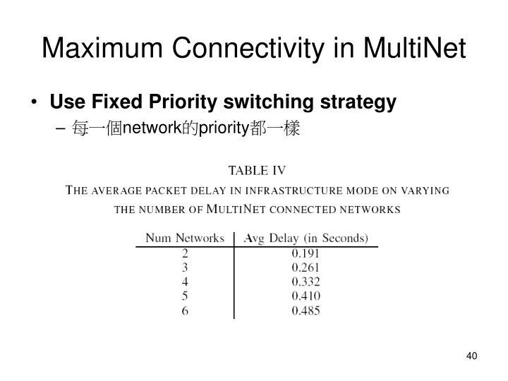 Maximum Connectivity in MultiNet