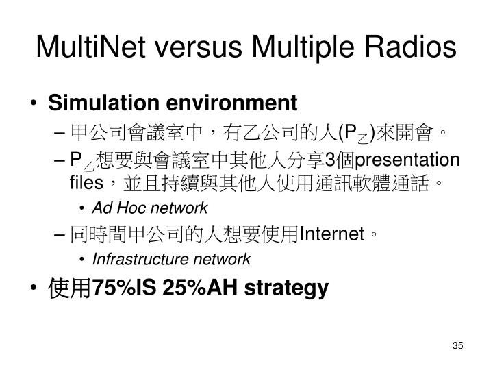 MultiNet versus Multiple Radios