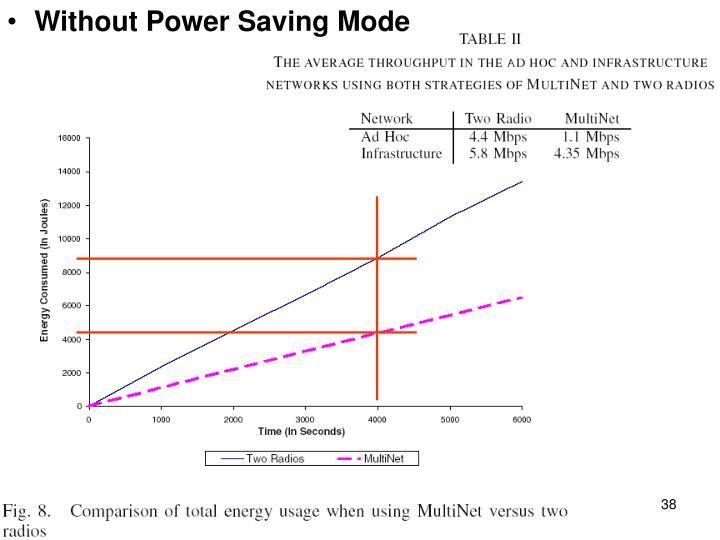 Without Power Saving Mode