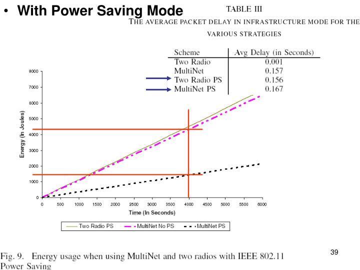 With Power Saving Mode