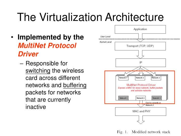 The Virtualization Architecture
