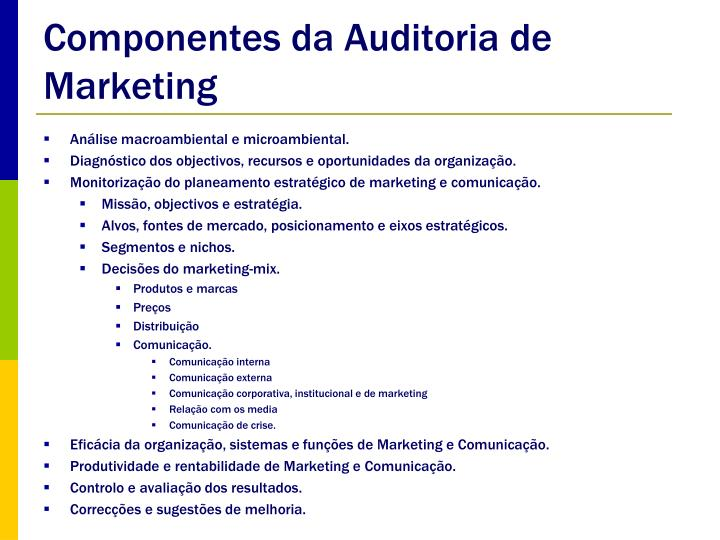 Componentes da Auditoria de Marketing