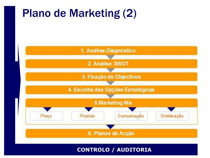 Plano de Marketing (2)