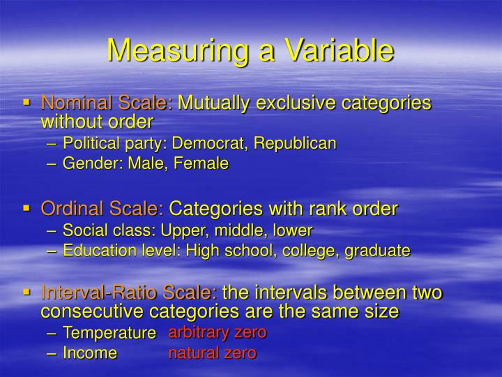 Measuring a Variable