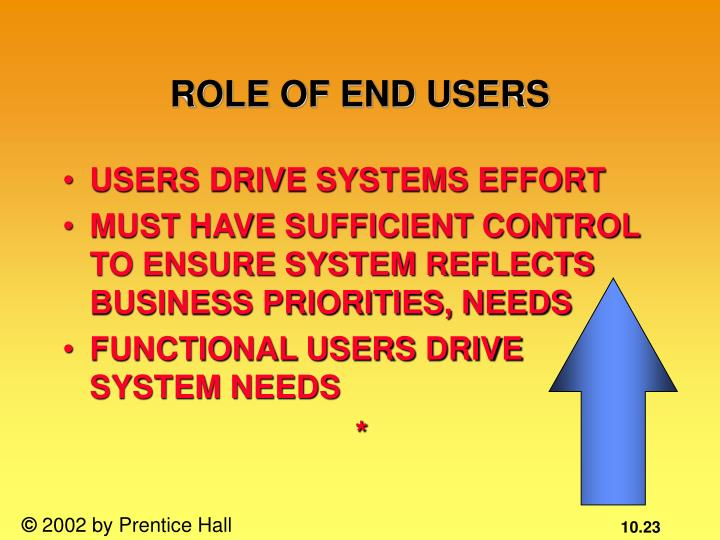 ROLE OF END USERS