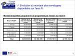 i evolution du montant des enveloppes disponibles sur l axe iii