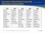 overview of world bank corporate governance assessments