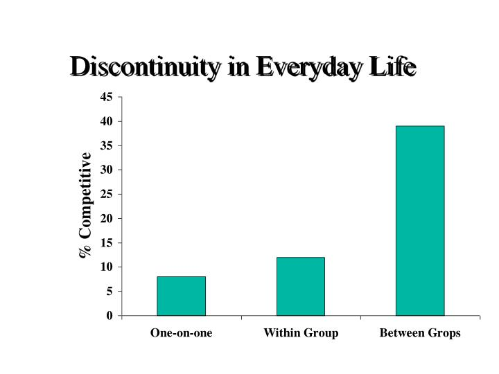Discontinuity in Everyday Life