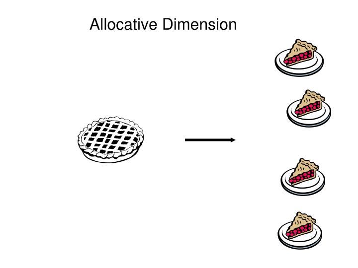 Allocative Dimension
