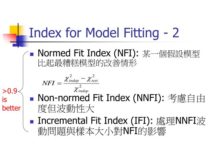 Index for Model Fitting - 2