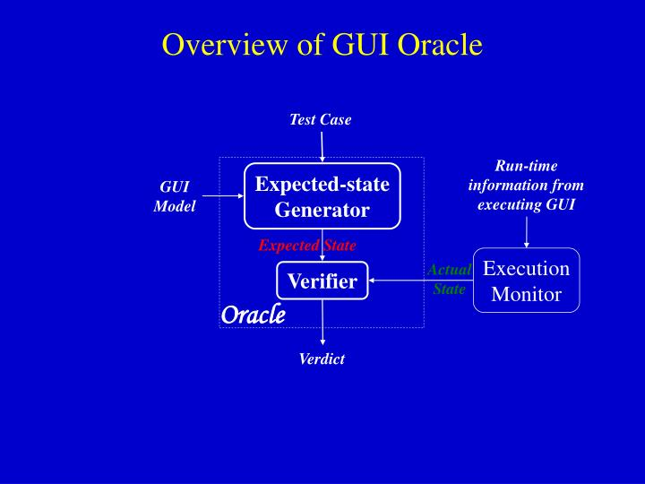 Overview of GUI Oracle