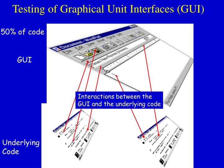 Testing of Graphical Unit Interfaces (GUI)