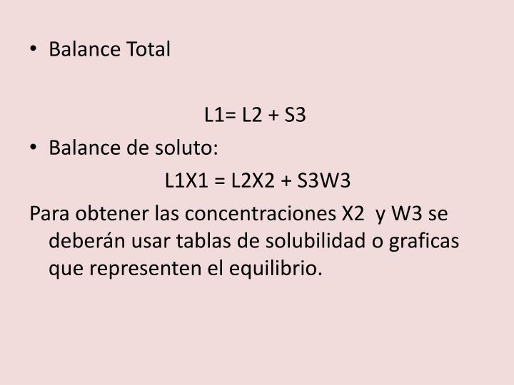 Balance Total