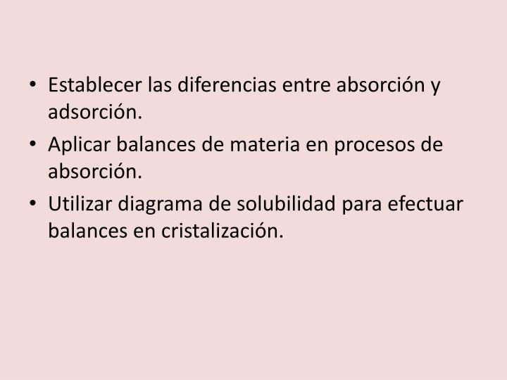 Establecer las diferencias entre absorción y adsorción.