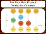 the four main product distribution channels