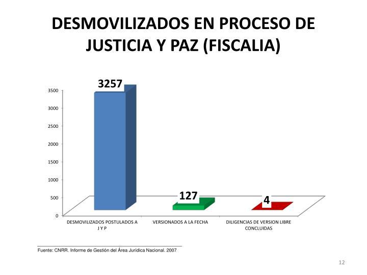 DESMOVILIZADOS EN PROCESO DE JUSTICIA Y PAZ (FISCALIA)