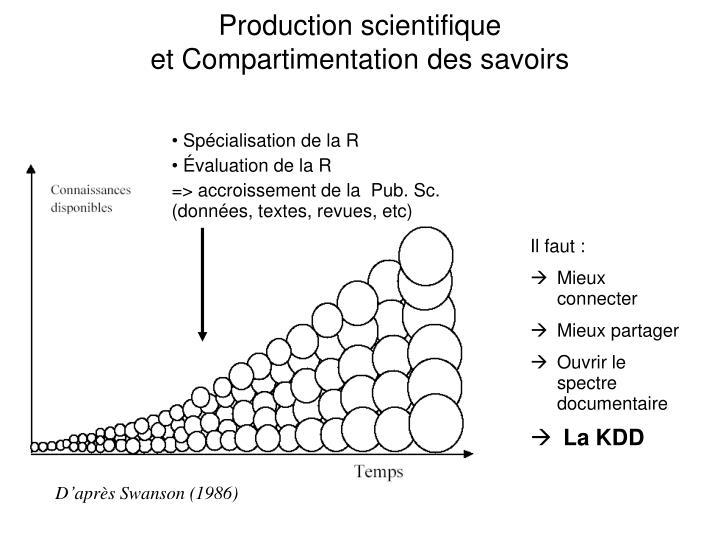 Production scientifique