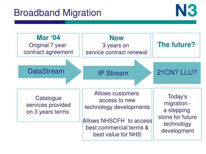 Broadband Migration