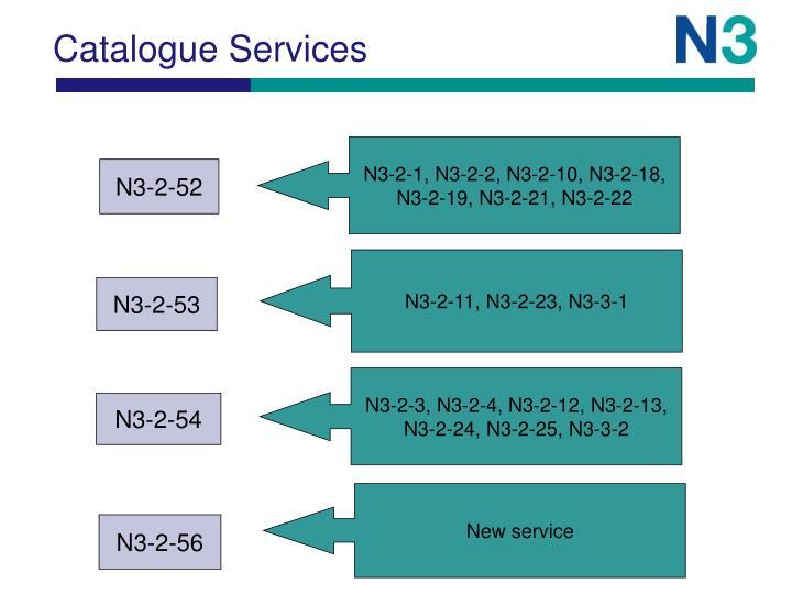 Catalogue Services