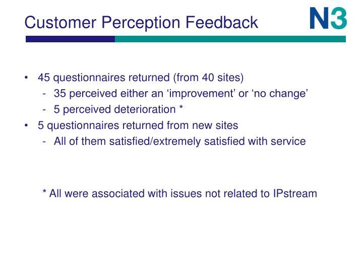 Customer Perception Feedback