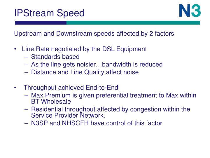 IPStream Speed