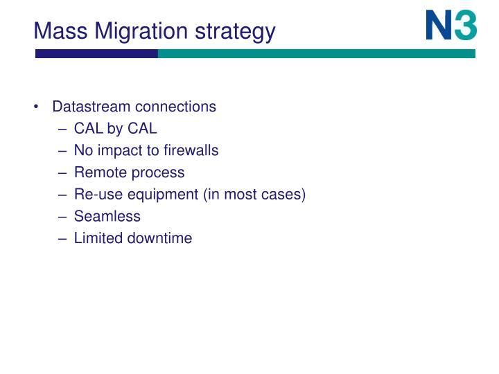Mass Migration strategy