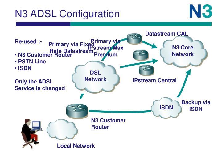 N3 ADSL Configuration