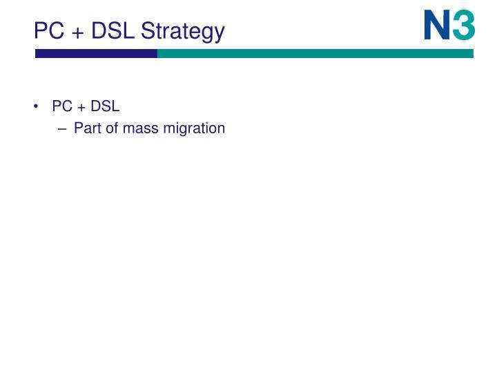 PC + DSL Strategy