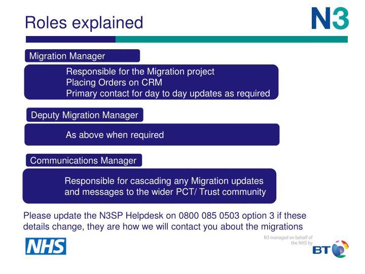 Migration Manager