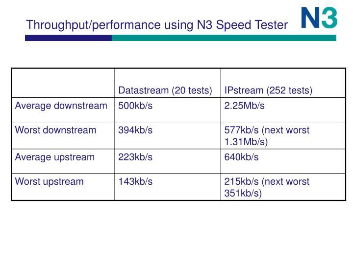 Throughput/performance using N3 Speed Tester