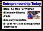 entrepreneurship today