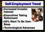 self employment trend