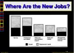 where are the new jobs