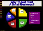 why to not start a small business
