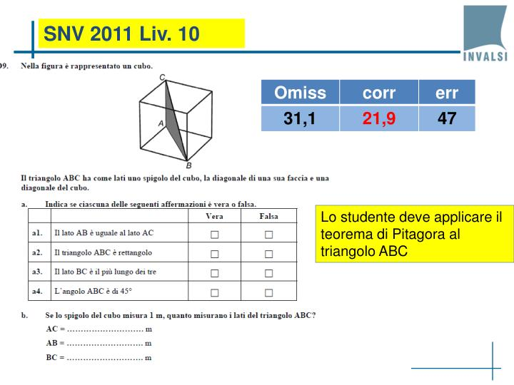 SNV 2011 Liv. 10