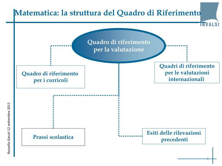 Matematica: la struttura del Quadro di Riferimento