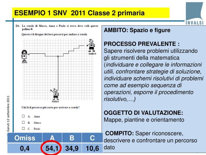 ESEMPIO 1 SNV  2011 Classe 2 primaria