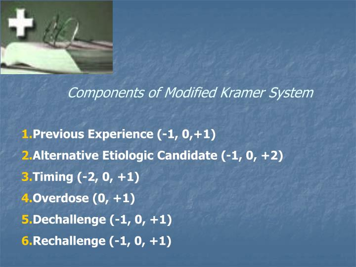 Components of modified kramer system