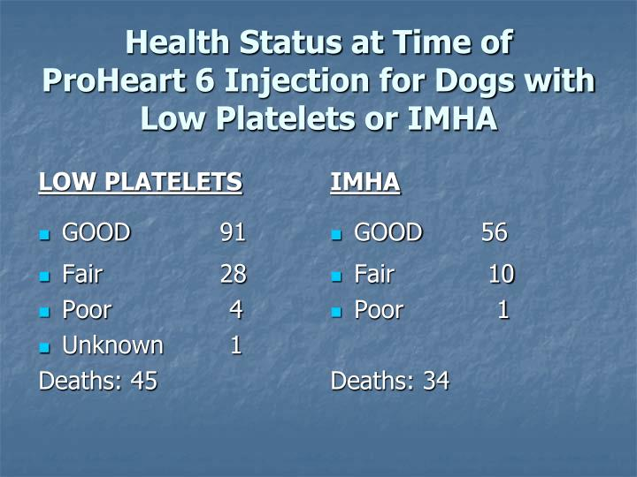Health Status at Time of