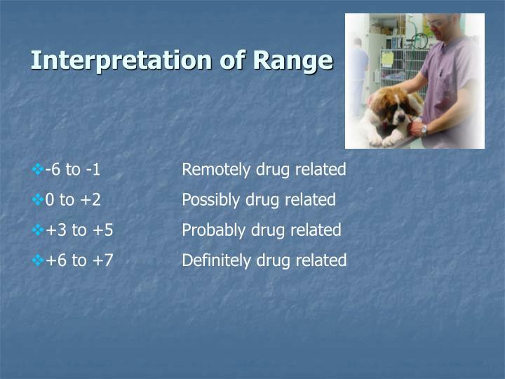 Interpretation of Range