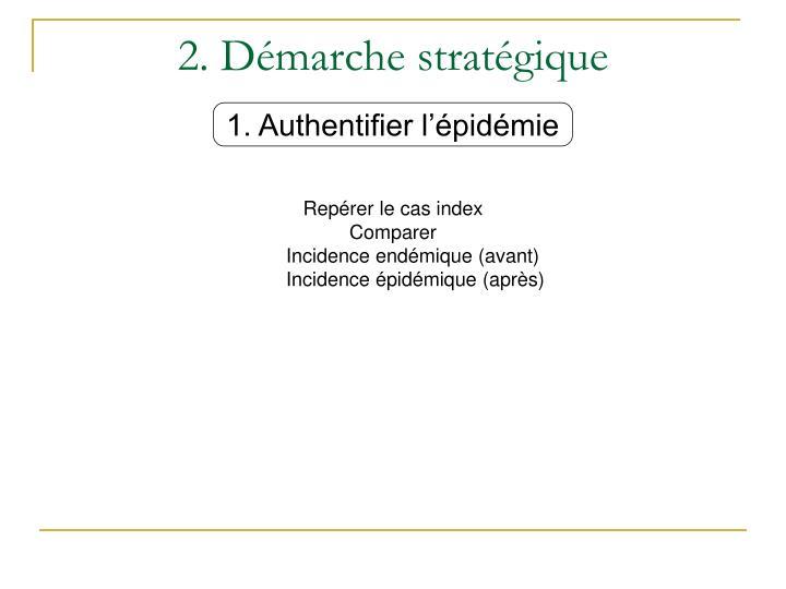 2. Démarche stratégique