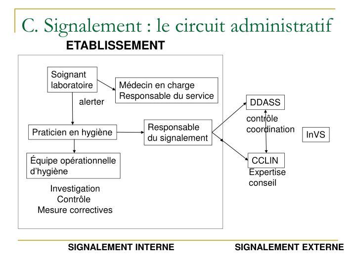 C. Signalement : le circuit administratif