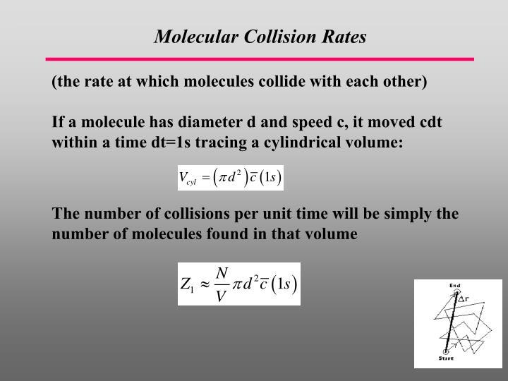 Molecular C